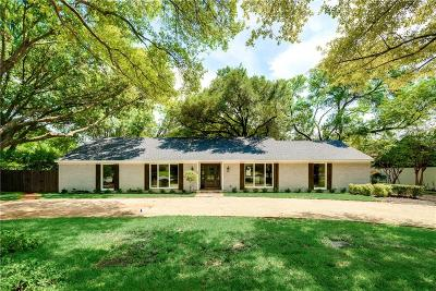 Single Family Home For Sale: 7028 Spring Valley Road