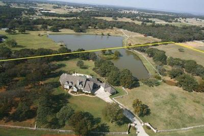 Single Family Home Active Option Contract: 9723 Oak Creek Drive