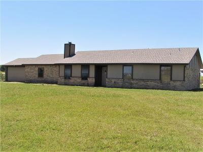 Johnson County Single Family Home For Sale: 1523 Pheasant Drive