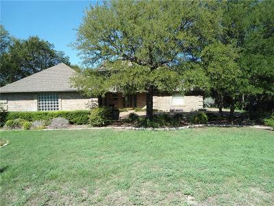 Single Family Home Active Kick Out: 118 Royal Oak Drive