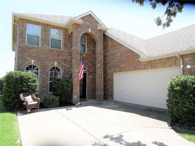 Allen Single Family Home Active Option Contract: 1568 Mahogany Drive