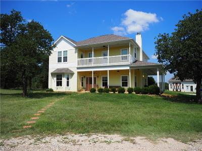 Millsap Single Family Home For Sale: 2590 Cool Junction