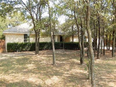 Millsap Single Family Home Active Option Contract: 2350 Grindstone Road