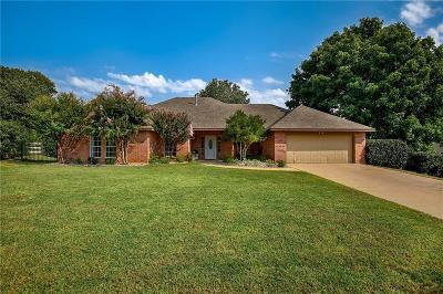 Keller Single Family Home Active Option Contract: 1305 Oak Hill Road