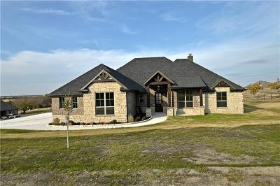 Farmersville Single Family Home Active Option Contract: 18455 County Road 646