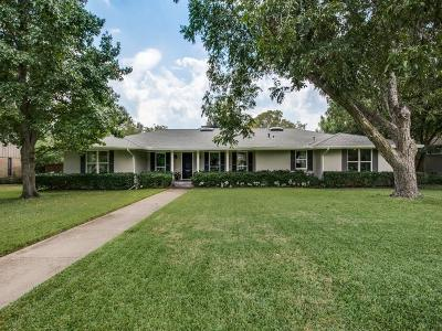 Single Family Home Active Option Contract: 3950 Cedarbrush Drive