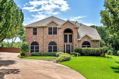 Coppell Single Family Home Active Option Contract: 572 Edinburgh