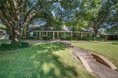 Dallas Single Family Home For Sale: 11341 Strait Lane