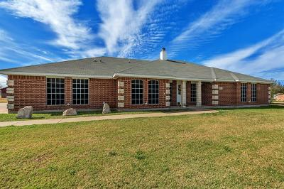 Single Family Home For Sale: 2812 Taner Circle