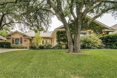 Duncanville Single Family Home For Sale: 1419 Big Stone Gap Road