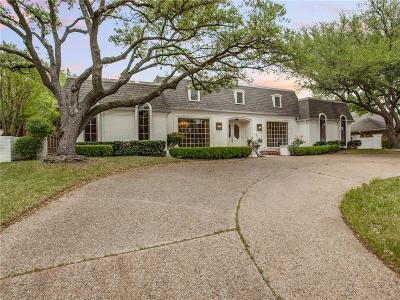 Dallas Single Family Home For Sale: 7047 Lupton Drive