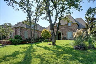 Keller Single Family Home Active Option Contract: 970 Mount Gilead Road