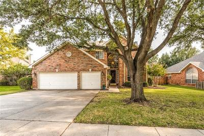 Flower Mound Single Family Home Active Option Contract: 1521 Shadywood Lane