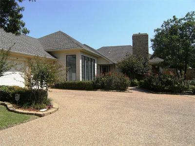 Abilene Single Family Home Active Option Contract: 33 Lytle Place Drive