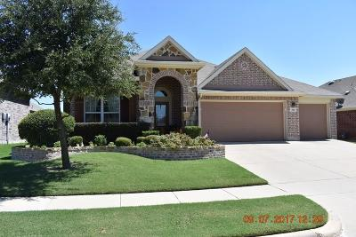 Residential Lease For Lease: 918 Silktree Drive