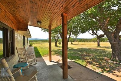 Abilene Single Family Home Active Option Contract: 825 County Road 297