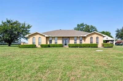 Single Family Home Active Option Contract: 1421 Harlin Drive