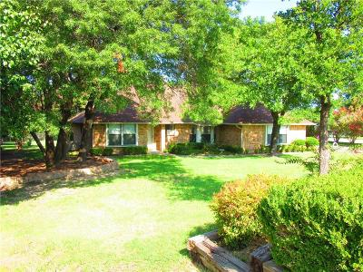 Willow Park Single Family Home Active Option Contract: 117 Lori Drive