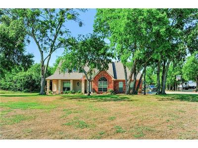 Collin County Single Family Home Active Option Contract: 358 Pecan Hollow Circle
