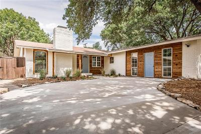 Dallas Single Family Home Active Option Contract: 3615 High Vista Drive