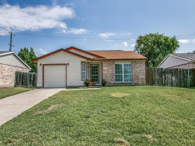 Single Family Home Active Option Contract: 7200 Independence Drive