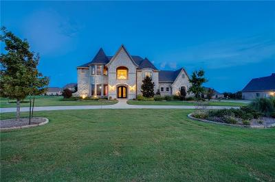 Mclendon Chisholm Single Family Home Active Option Contract: 1119 Cambridge Court