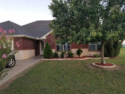 Grandview Single Family Home For Sale: 10932 County Road 103