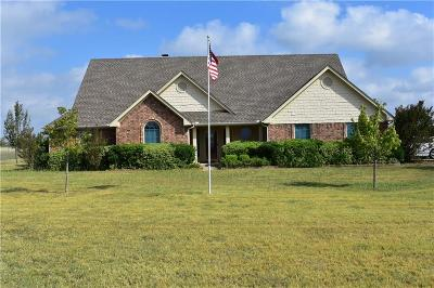 Single Family Home For Sale: 235 Mulkey Road