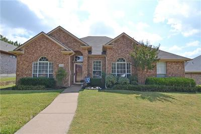 Single Family Home Active Option Contract: 4044 Brazos Drive