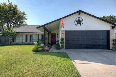 Carrollton Single Family Home Active Option Contract: 2016 Shenandoah Drive