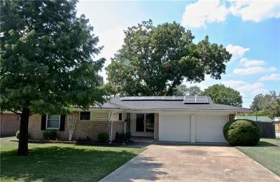 Richardson Single Family Home For Sale: 327 Brookwood Drive