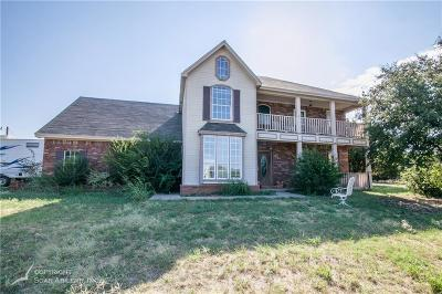 Abilene Single Family Home Active Option Contract: 1869 Deer Trail