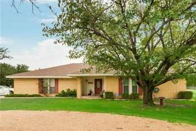 Willow Park Single Family Home For Sale: 3316 Sherwood Street