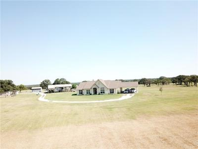 Eastland County Farm & Ranch For Sale: 301 County Road 183