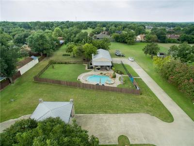 Terrell Single Family Home Active Option Contract: 1007 Griffith Avenue