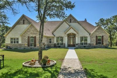 Weatherford Single Family Home For Sale: 109 Redtail Court