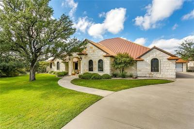 Weatherford Farm & Ranch Active Option Contract: 145 N Ridgeoak Court N