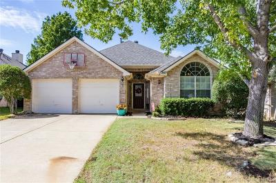 Flower Mound Single Family Home Active Option Contract: 2513 Lakeshore Drive