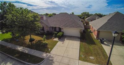 Single Family Home Active Option Contract: 919 Cedar Creek Drive