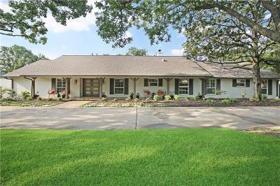 Single Family Home For Sale: 4510 Hallmark Drive