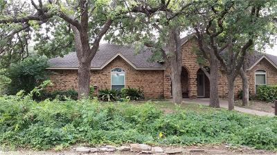Grapevine Multi Family Home Active Option Contract: 1801 W Wall Street
