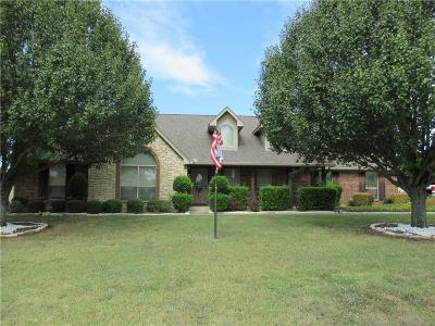 Red Oak Single Family Home For Sale: 109 Hidden Creek Lane