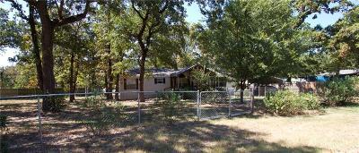 Malakoff Single Family Home For Sale: 4873 Buena Vista