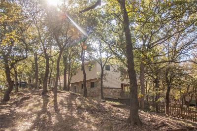 Flower Mound Single Family Home Active Option Contract: 9125 Shawnee Trail