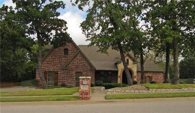 Weatherford Single Family Home For Sale: 1933 Clear Creek Drive