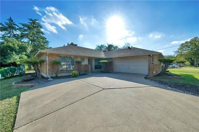 Duncanville Single Family Home Active Option Contract: 1322 W Ridge Drive