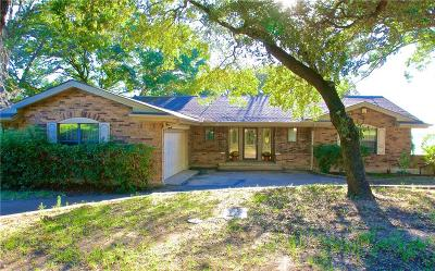 Rowlett Single Family Home Active Option Contract: 304 Point Royal Drive