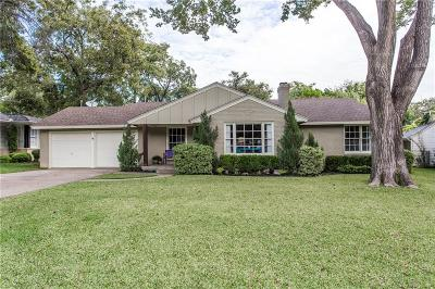 Fort Worth Single Family Home Active Option Contract: 3608 Suffolk Drive