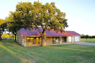 Brown County Farm & Ranch For Sale: 23301 Highway 183 N