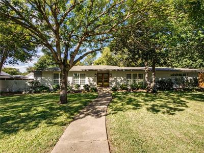 Single Family Home Active Option Contract: 10907 Cinderella Lane